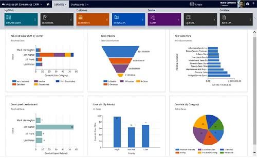 Giao diện phần mềm Microsoft Dynamics CRM